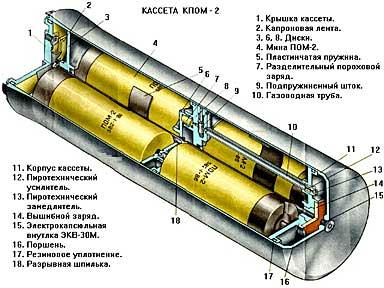 Кассета КПОМ-2 с противопехотными осколочными минами ПОМ-2