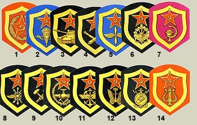 Emblemy Rodov Vojsk V Rossii Emblemy 1970 72 Gg Emblem 70 Html